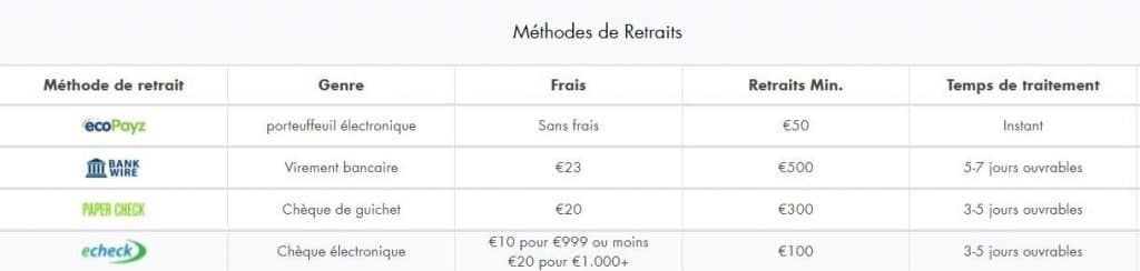 methodes de retrait paris vip casino